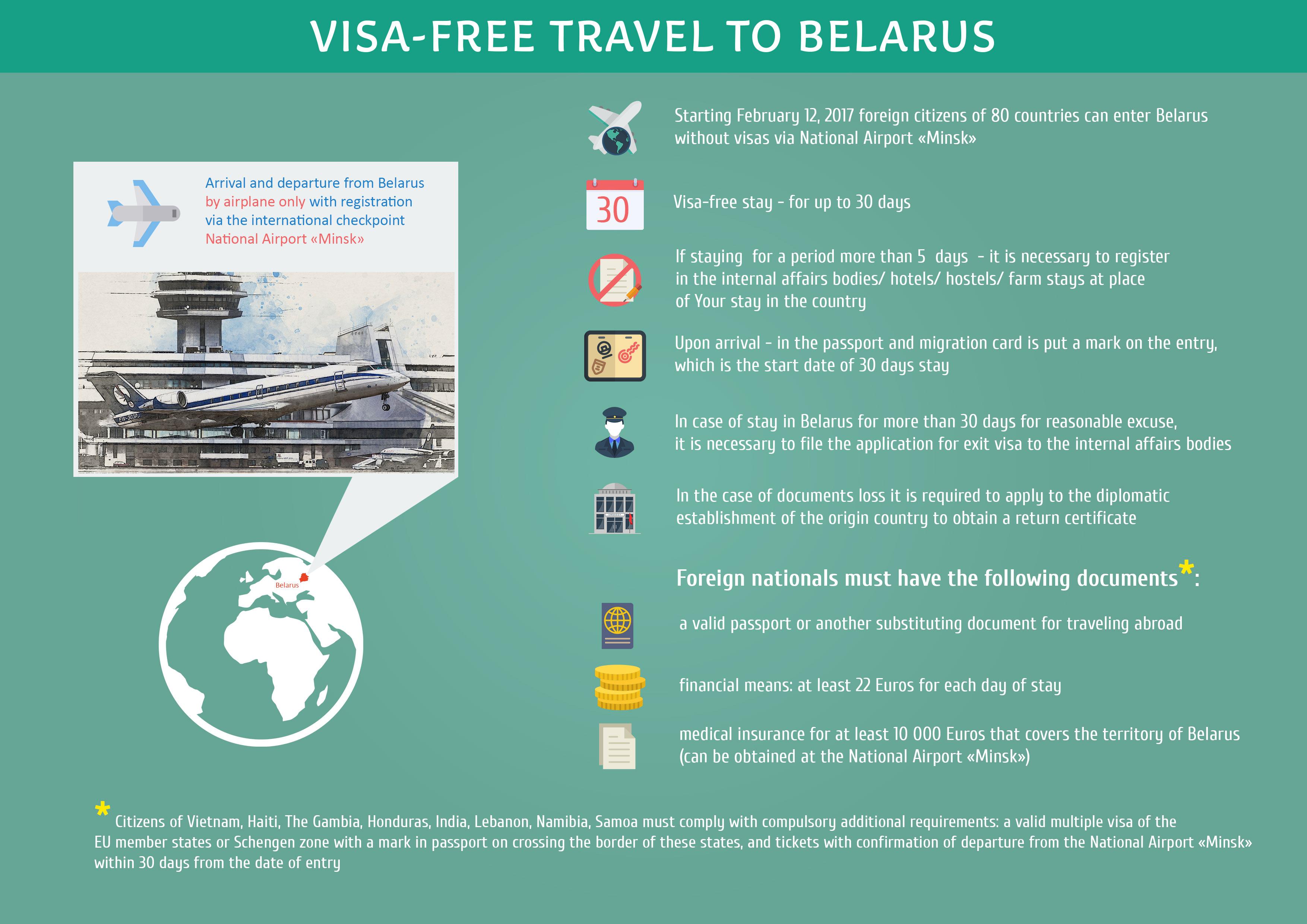 30-days visa free
