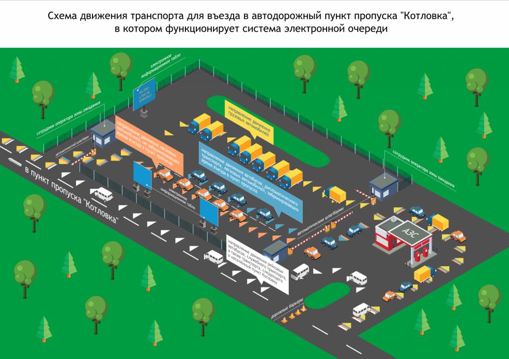 Электронная очередь в пункте пропуска Котловка